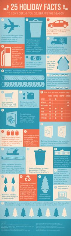 Austin Waste Removal: Awesome Infographic About Holiday Waste